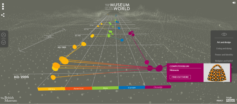 digitaal museumbezoek